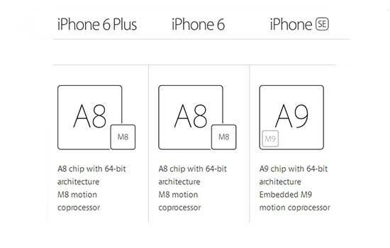 Kelebihan Dan Kekurangan Iphone Se