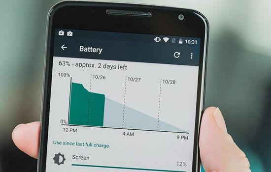 Mitos Penggunaan Smartphone 2