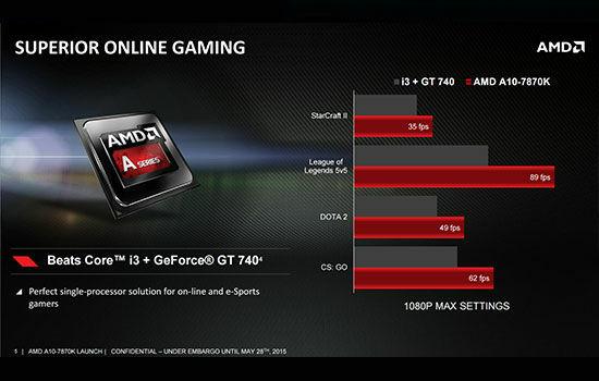 Perbedaan Intel Dengan Amd 5