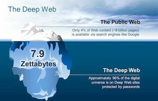 Apa-Itu-Deep-Web-1