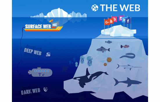 Apa-Itu-Deep-Web-6