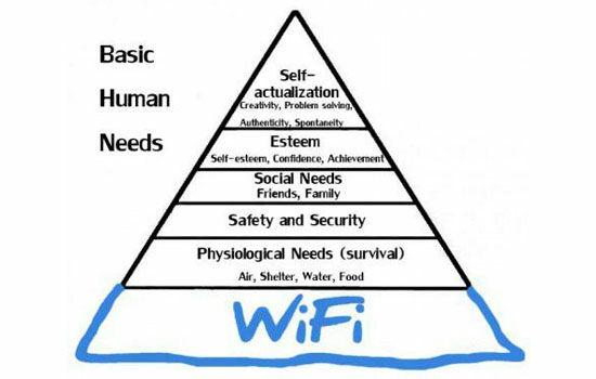 Meme Tentang Wi Fi 4