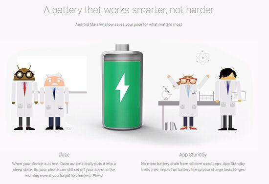 Mode Doze Android Marshmallow