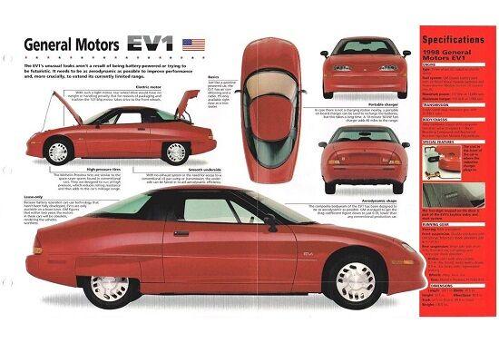 GM EV1 2f7a6