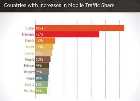 Pengguna Gadget Di Indonesia Jadi Juara Dua Dunia Untuk Akses Konten Dewasa 1