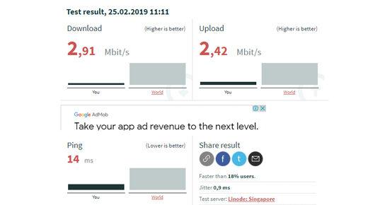 Cara Mengecek Kecepatan Internet Meter Net Hasil C3f91