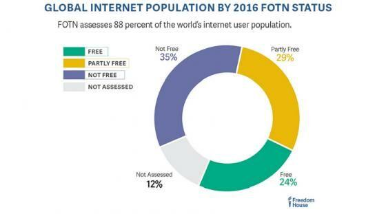 negara-dengan-sensor-internet-paling-ketat-2