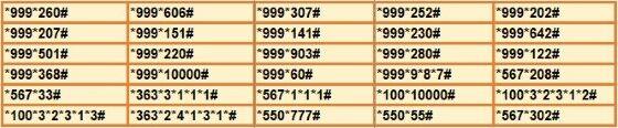 Kode Tsel Custom Bcc47