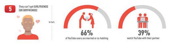 Kebohongan Penonton Youtube 005