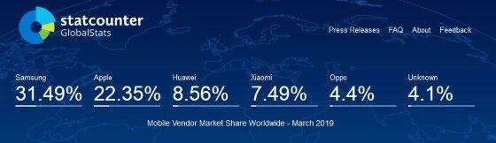 Xiaomi Tidak Laku Di Pasar Smartphone Amerika 1 36773