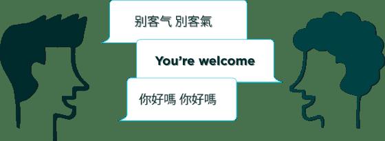 Translator 184f0