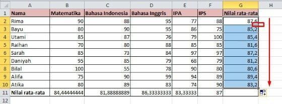 Cara Menentukan Nilai Rata Rata Di Excel F37aa