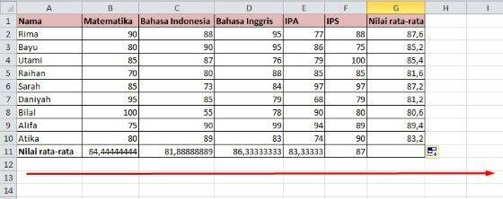 Cara Menghitung Rata Rata Nilai Excel C5362