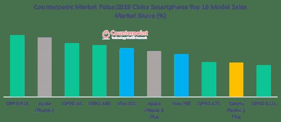 Tabel Hp Paling Laris Di China 038bd