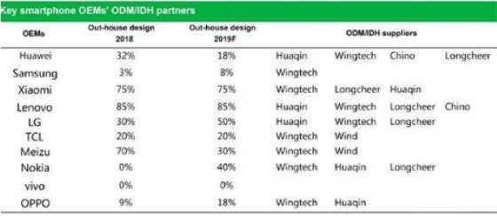 Xiaomi Sering Jadi Produsen HP Gaib 2 6b59b