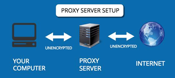 Perbedaan Vpn Dan Proxy Server 1