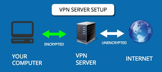 Perbedaan Vpn Dan Proxy Server 2