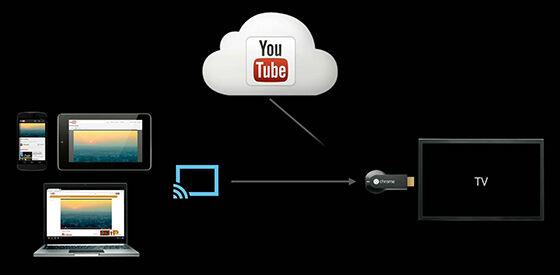 Youtube Untuk Indonesia 28