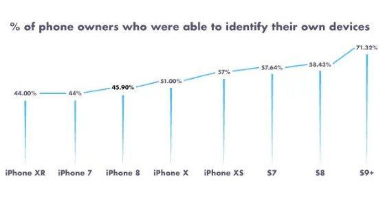 Iphone Mendukung Jaringan 5g 1 1c1ad