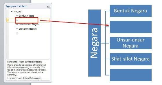 Cara Membuat Peta Konsep Di Word Laptop 768fb
