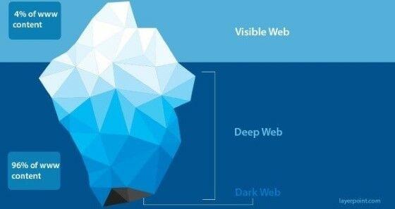 10 Penemuan Menggemparkan dari Deep Web - Tentik