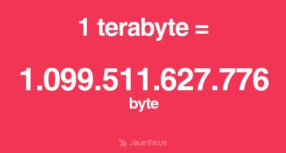 Terabyte Ukuran Kapasitas Memori