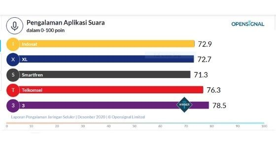 Internet Paling Cepat Di Indonesia 968c2