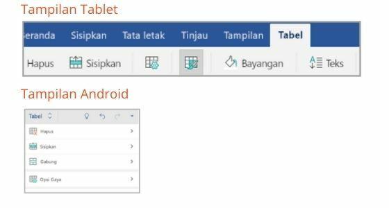 Cara Membuat Tabel Di Microsoft Word Ab3ba