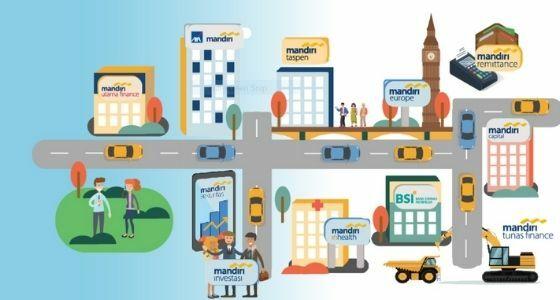 Cara Untuk Bayar Pbb Online Mandiri 3dafe
