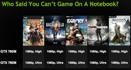 Nvidia GTX 780M Perbandingan 1