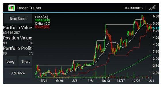 Aplikasi Simulasi Trading Saham Terbaik Untuk Pemula 5af54