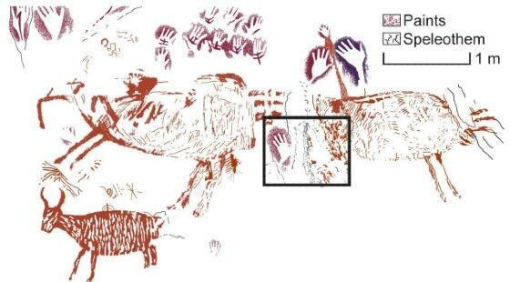 Penggambaran Lukisan Oleh Peneliti 12f23