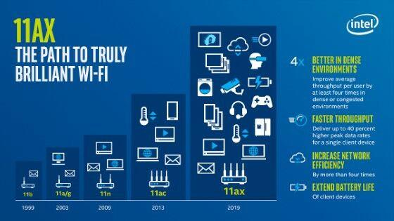 Wifi 6 52bdd