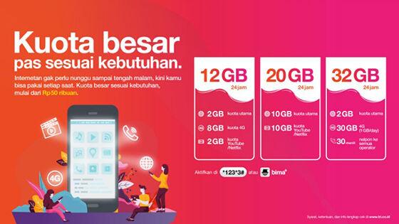 Paket Internet 3 Bulanan 08845
