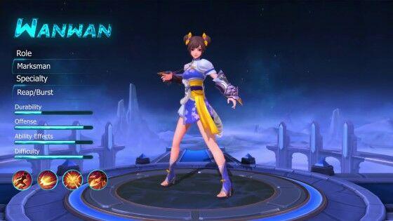 Harga Wanwan Mobile Legends C0298
