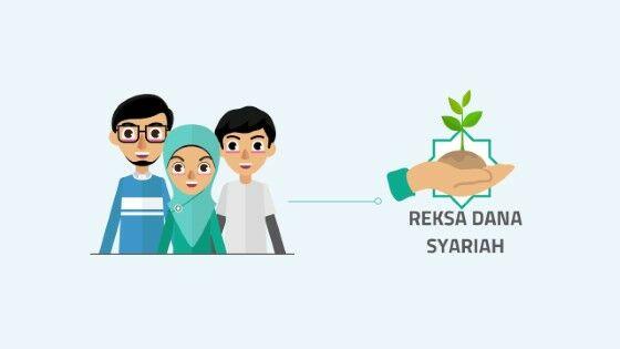 Contoh Pasar Modal Syariah 7f414