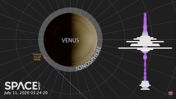 Nasa Tangkap Suara Misterius Di Venus 44959