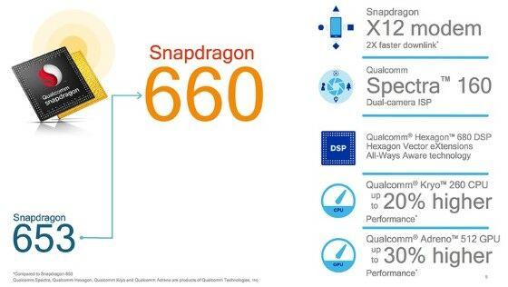 Kelebihan Snapdragon 660 68754