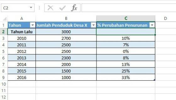 Cara Menghitung Persentase Penurunan 5d1a6