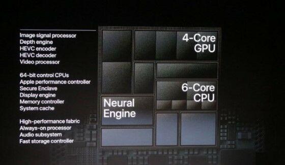 Chipset Iphone Xs Max F2aca