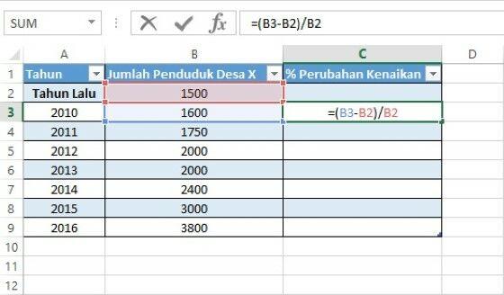 Cara Menghitung Persentase Di Kalkulator F2bf9