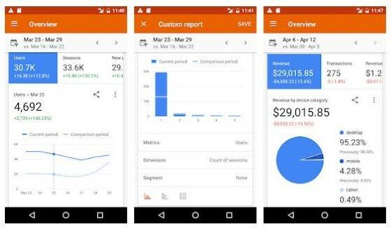 Aplikasi Wajib Untuk Blogger Di Android 3 Ab6f5