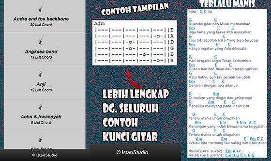 Aplikasi Kunci Gitar Offline 03 Bdd3c