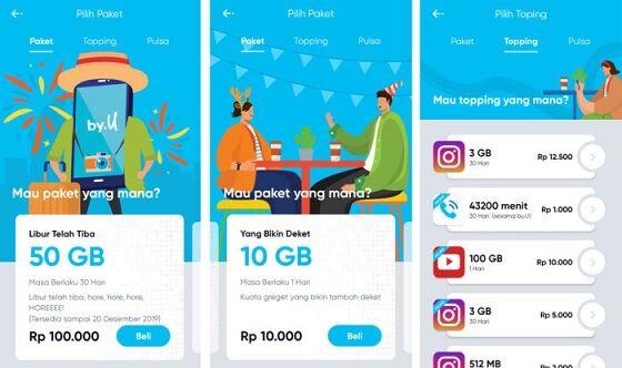 Cara Cek Pulsa By U Telkomsel 2021 Mudah Cepat Jalantikus