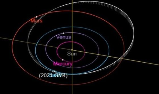 Asteroid 2021 Gm4 99623