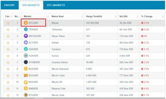 Belajar Bitcoin Febe4