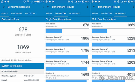 Geekbench Review Asus Zenfone 4 Max