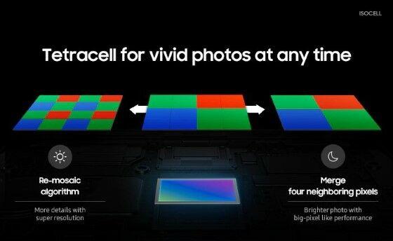 Membongkar Rahasia Kamera 108MP Punya Xiaomi CC9 Pro, Gimmick aja?