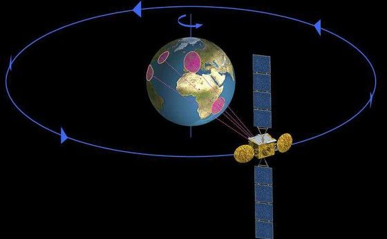 Satelit Geostasioner Custom 44ef3