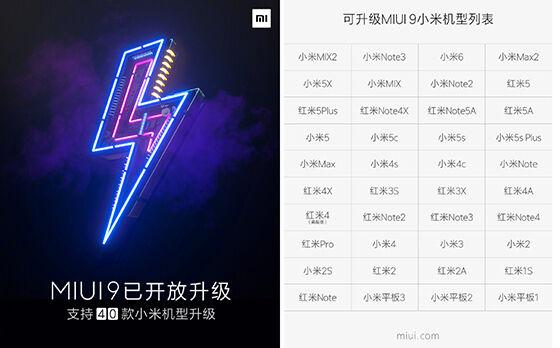Daftar Smartphone Xiaomi Miui 7 1